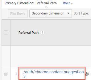 Optimizing for Chrome's
