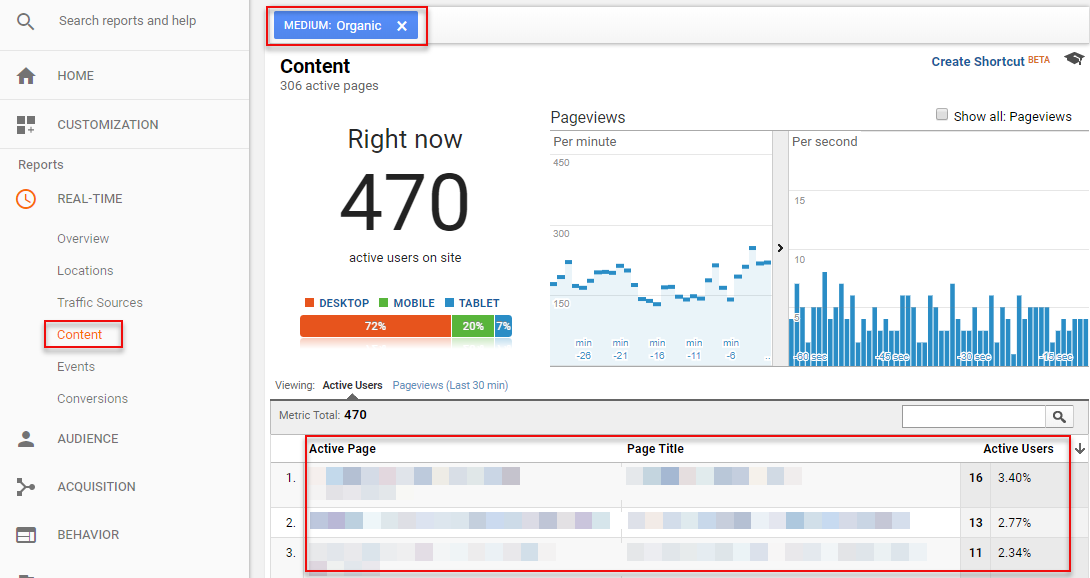Google Analytics: Top Content from Google Organic