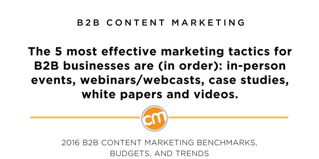 The 5 most effective marketing tactics for B2B business are: in person events, webinars, case studies, whitepapers and videos.